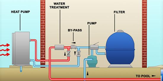 pool heat pump diagram
