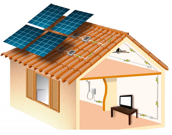 solar power electric panel system